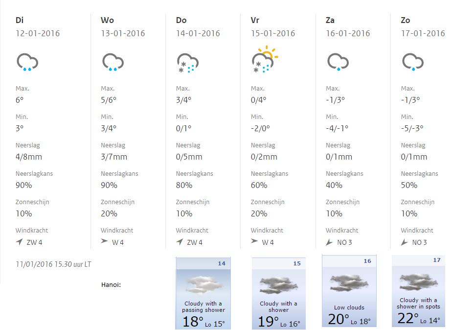 Weather NL vs Vietnam