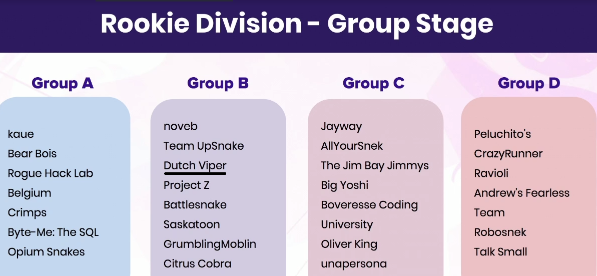 Battlesnake Day 1 group overview